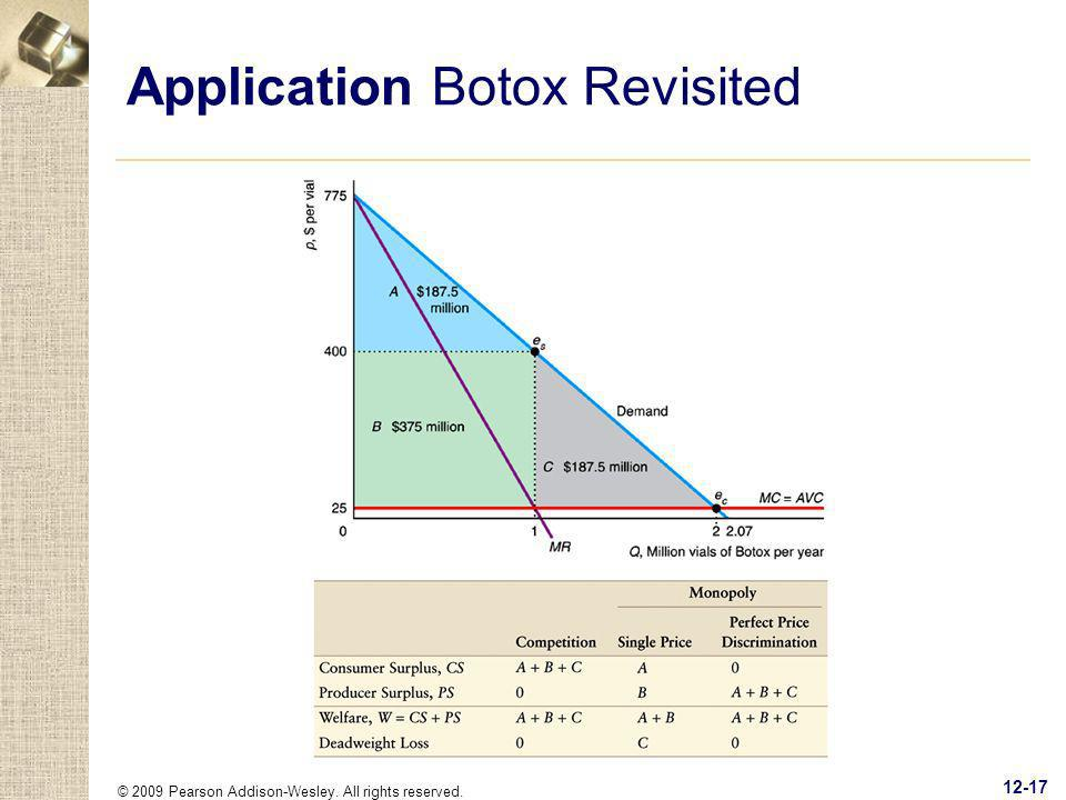 Application Botox Revisited