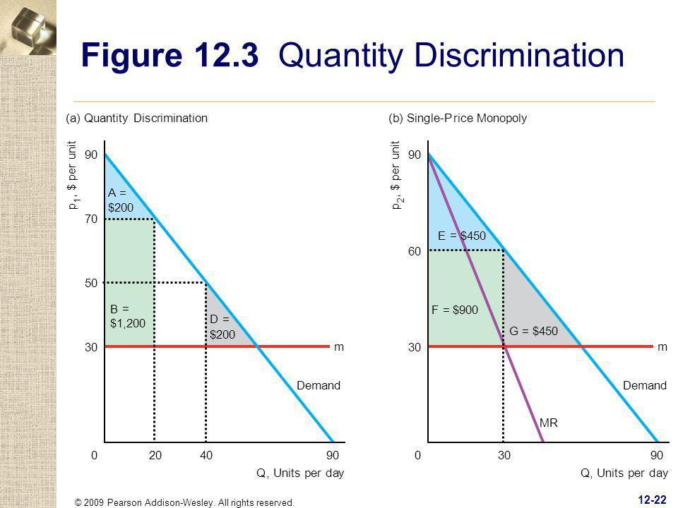 Figure 12.3 Quantity Discrimination