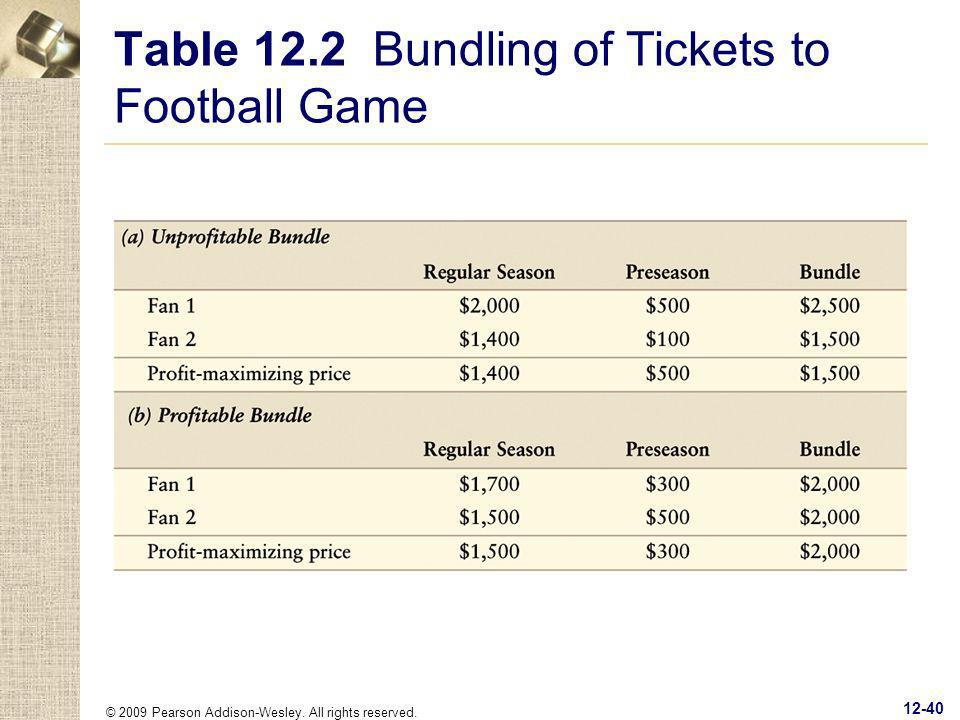 Table 12.2 Bundling of Tickets to Football Game