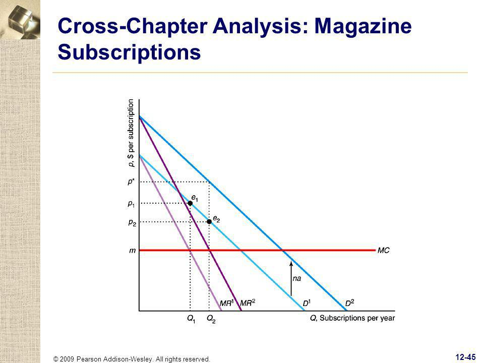 Cross-Chapter Analysis: Magazine Subscriptions