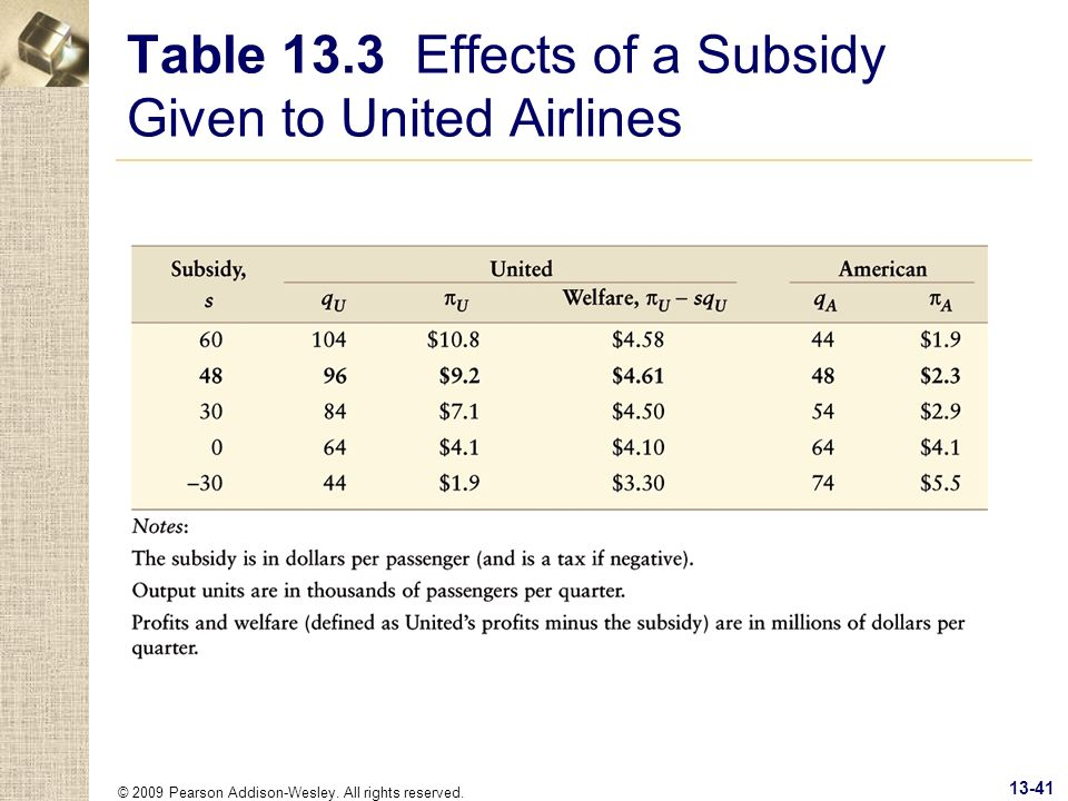 Table 13.3 Effects of a Subsidy Given to United Airlines