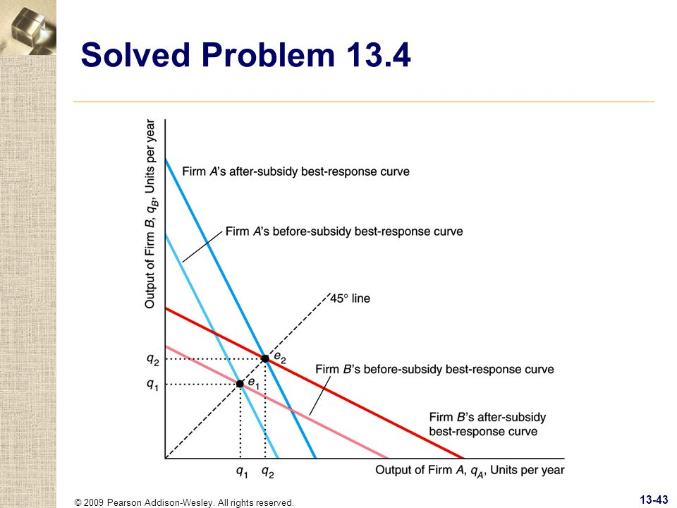 Solved Problem 13.4 © 2009 Pearson Addison-Wesley. All rights reserved.
