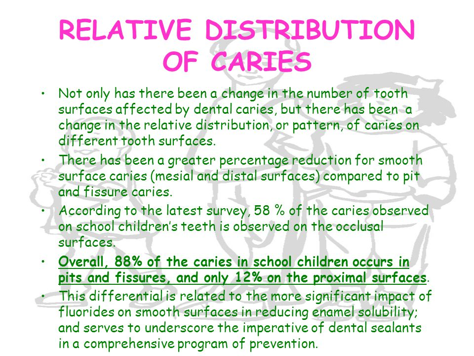 RELATIVE DISTRIBUTION OF CARIES