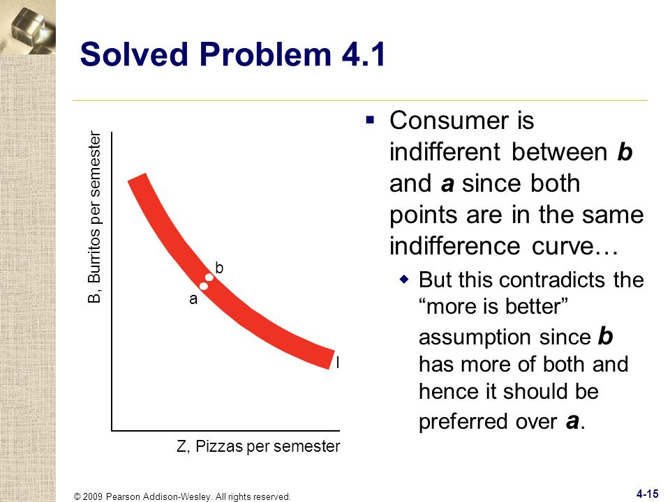Solved Problem 4.1 Consumer is indifferent between b and a since both points are in the same indifference curve…