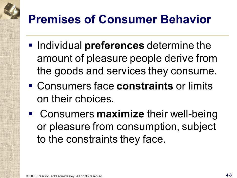 Premises of Consumer Behavior
