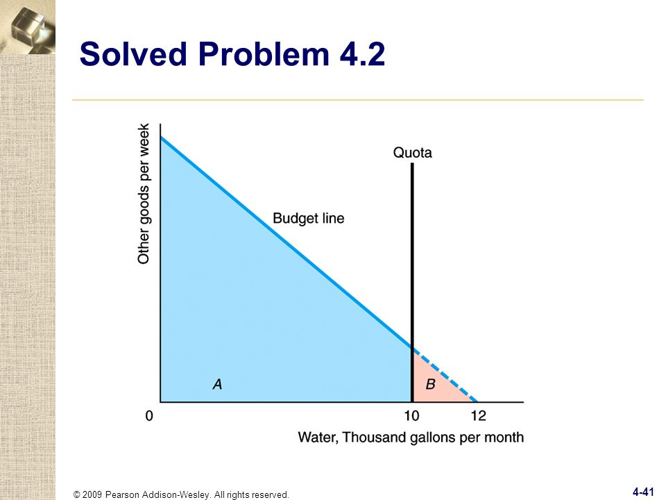 Solved Problem 4.2 © 2009 Pearson Addison-Wesley. All rights reserved.