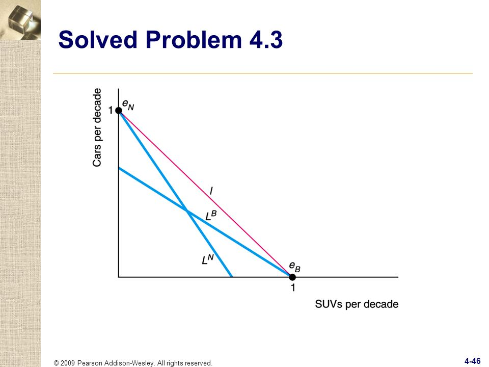 Solved Problem 4.3 © 2009 Pearson Addison-Wesley. All rights reserved.