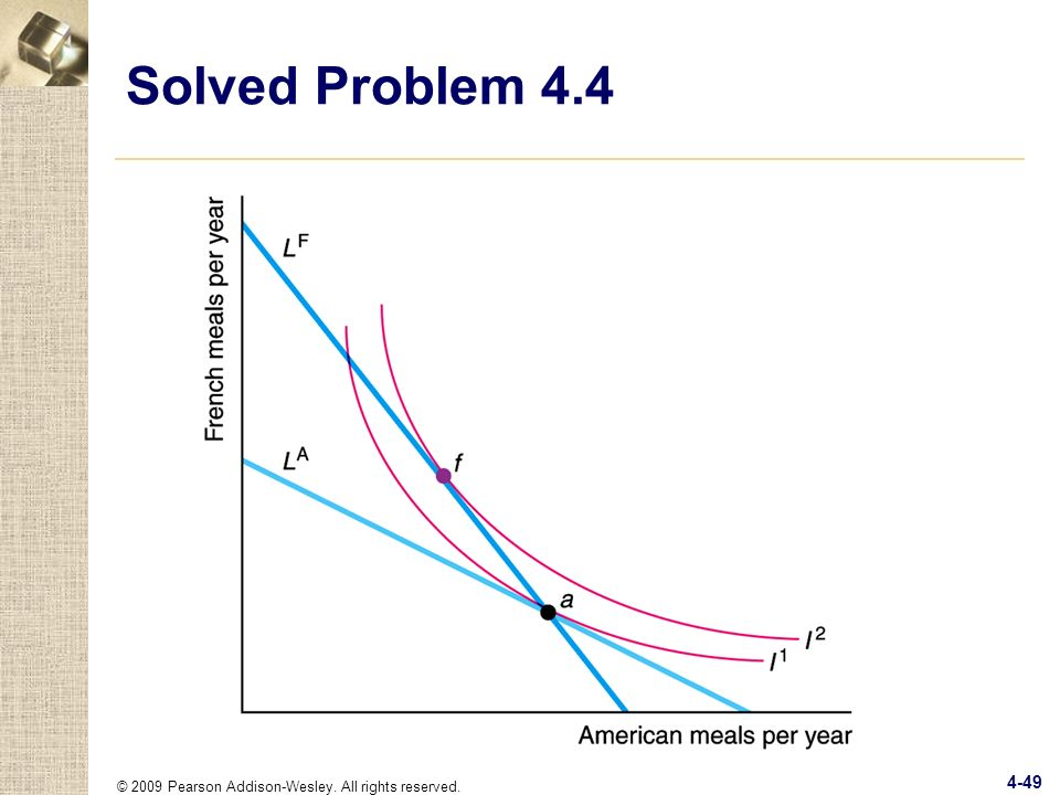 Solved Problem 4.4 © 2009 Pearson Addison-Wesley. All rights reserved.
