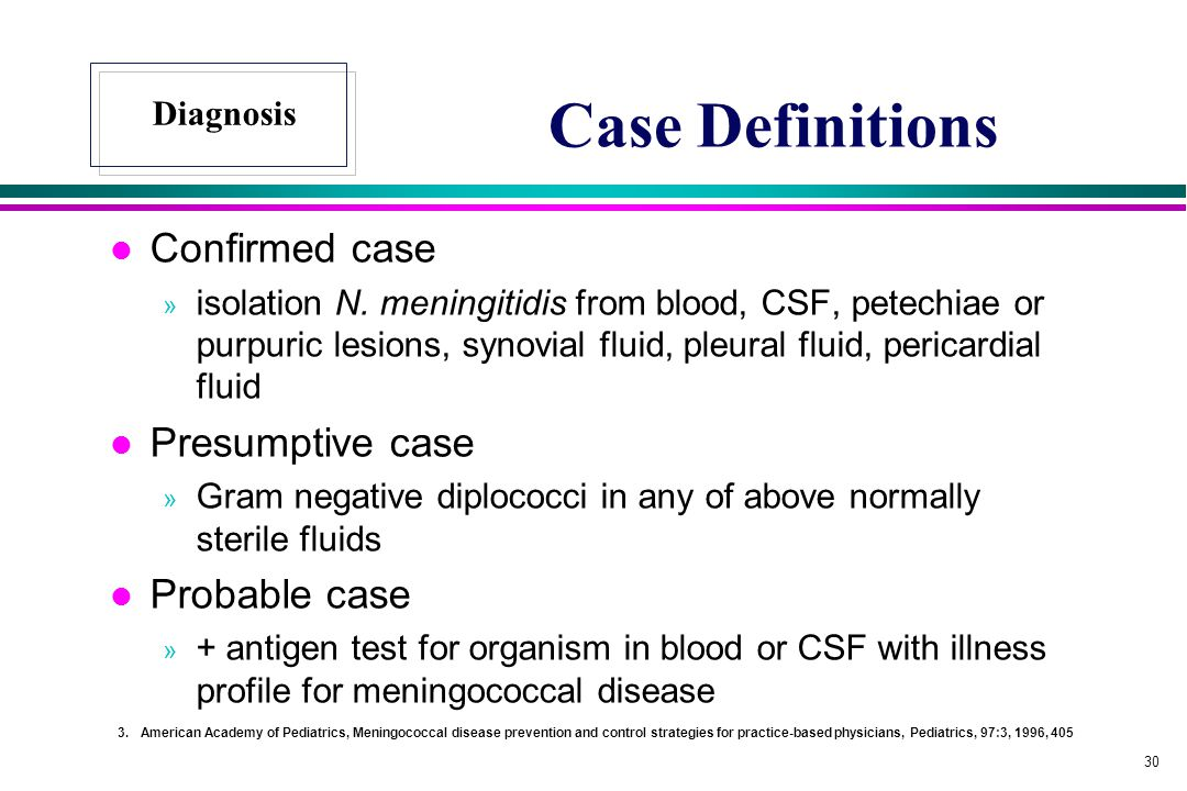 Case Definitions Confirmed case Presumptive case Probable case