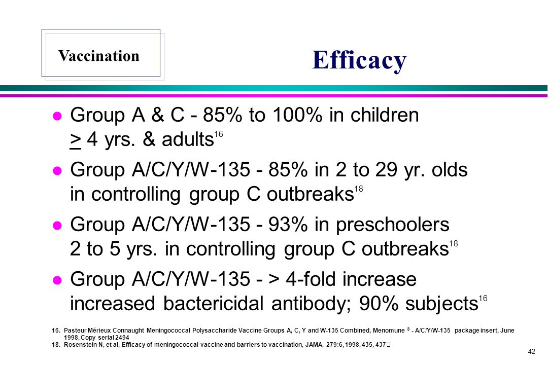 Efficacy Group A & C - 85% to 100% in children > 4 yrs. & adults16