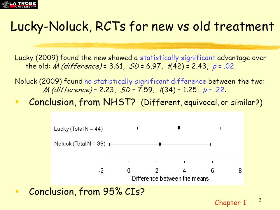Lucky-Noluck, RCTs for new vs old treatment