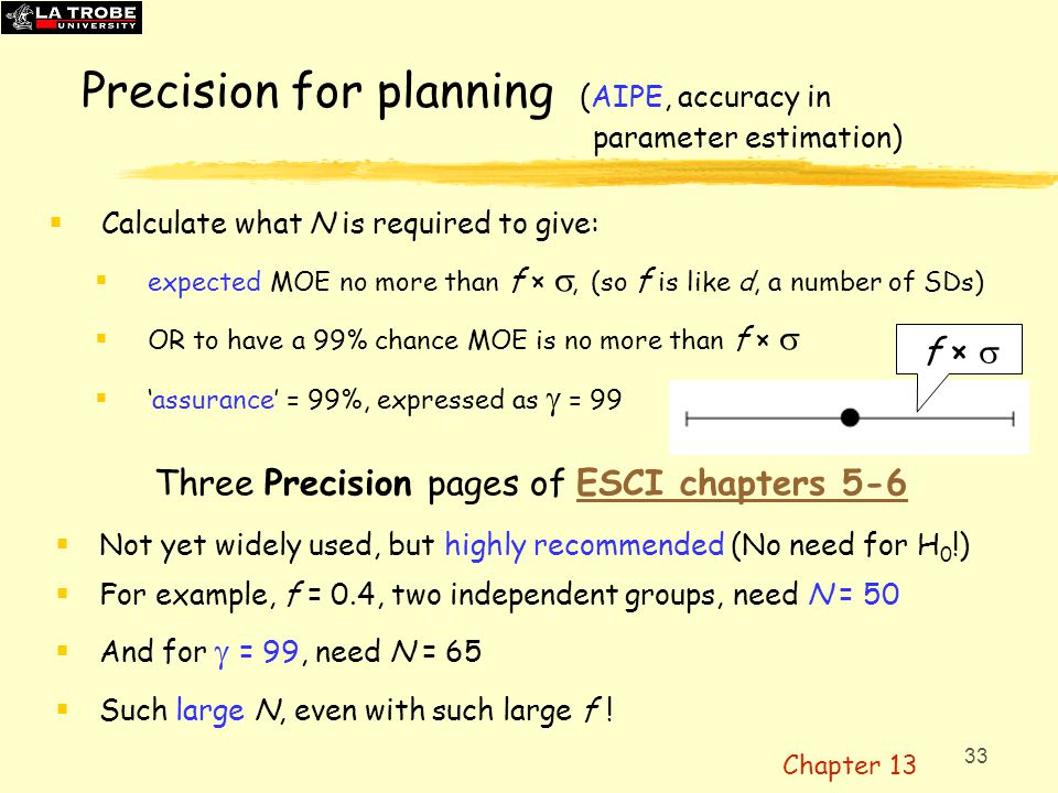 Precision for planning (AIPE, accuracy in parameter estimation)