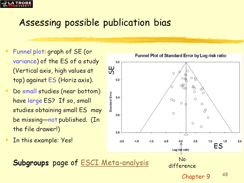 Assessing possible publication bias