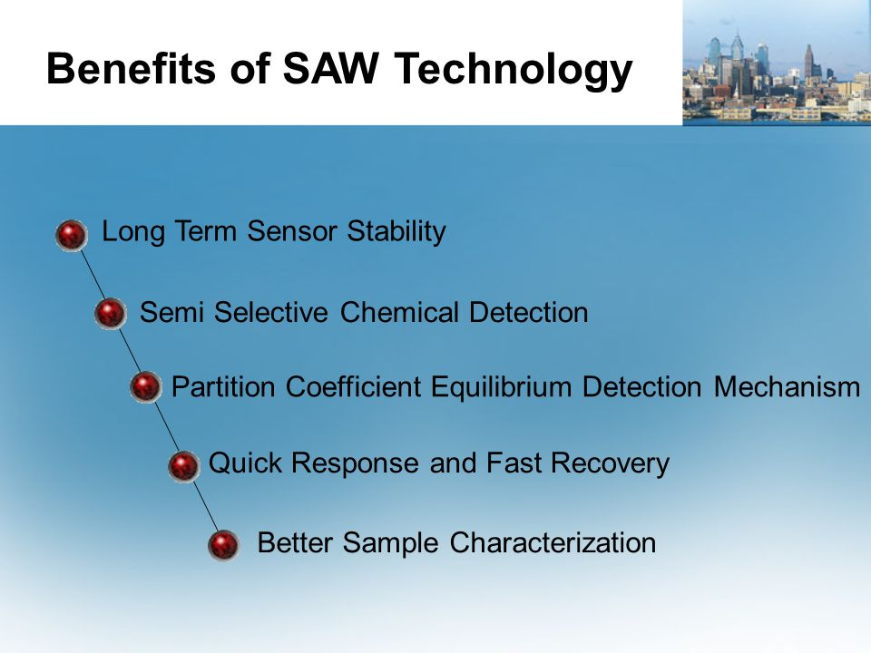 Benefits of SAW Technology
