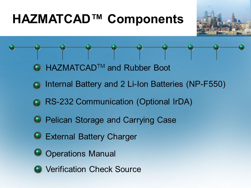 HAZMATCAD™ Components