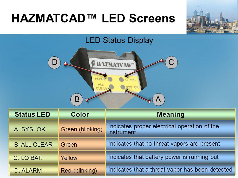 HAZMATCAD™ LED Screens