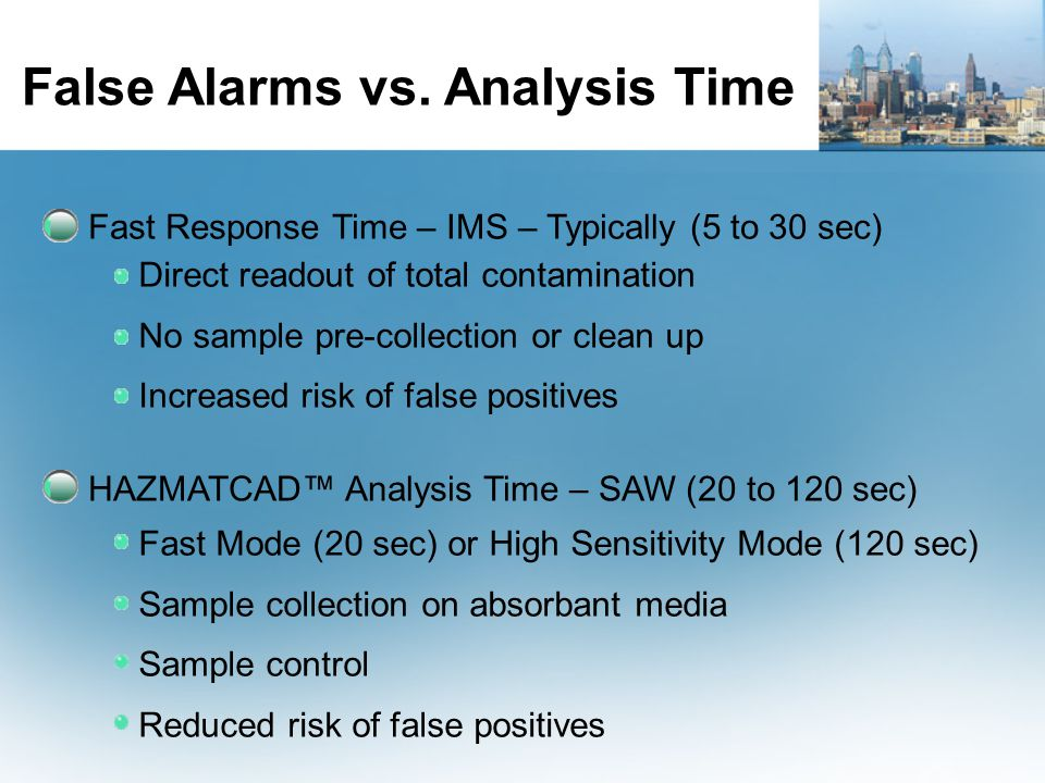 False Alarms vs. Analysis Time