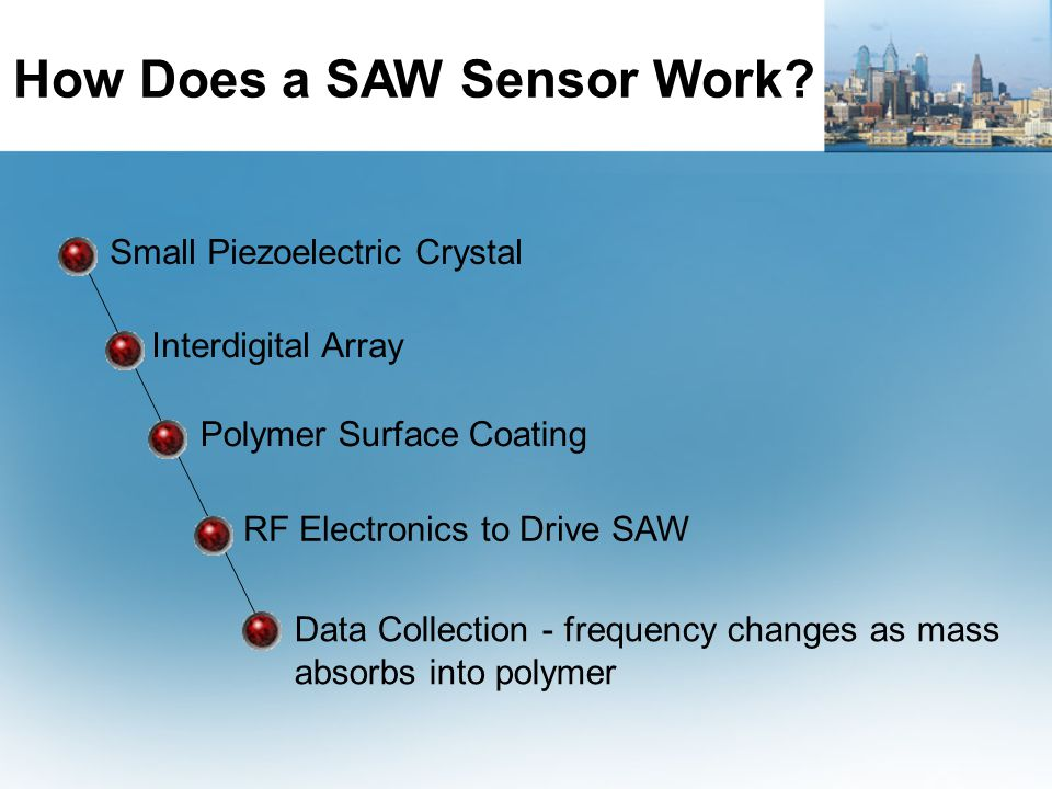 How Does a SAW Sensor Work