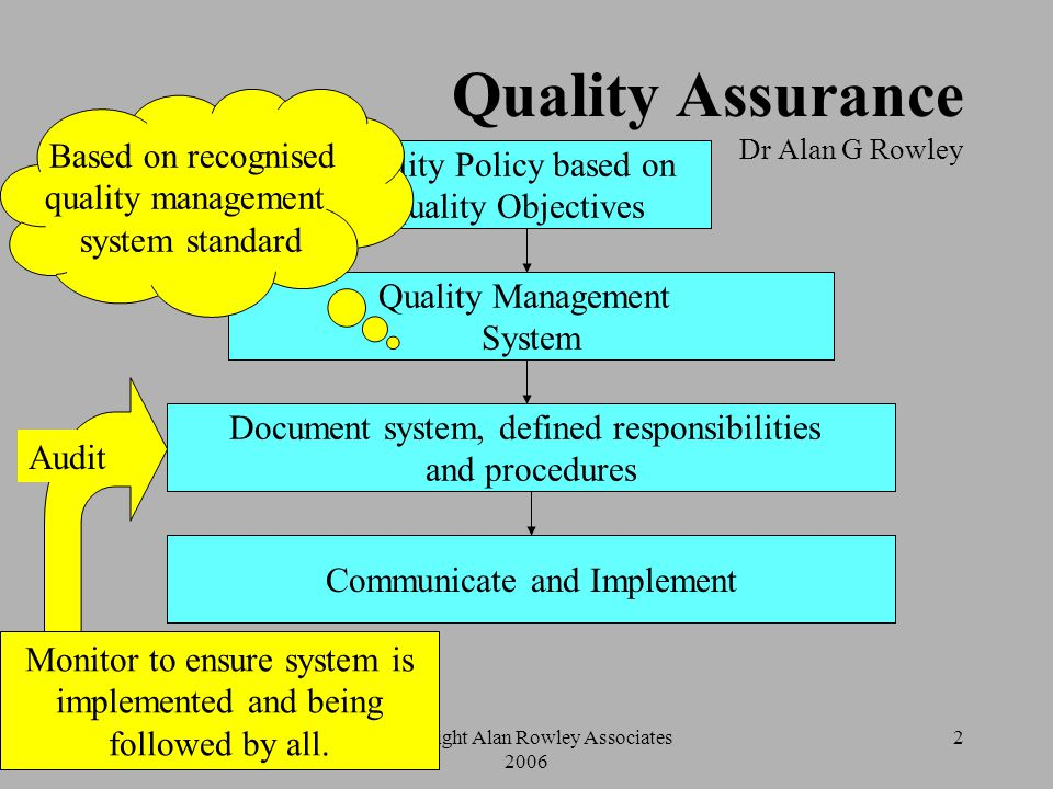 Quality Assurance Dr Alan G Rowley