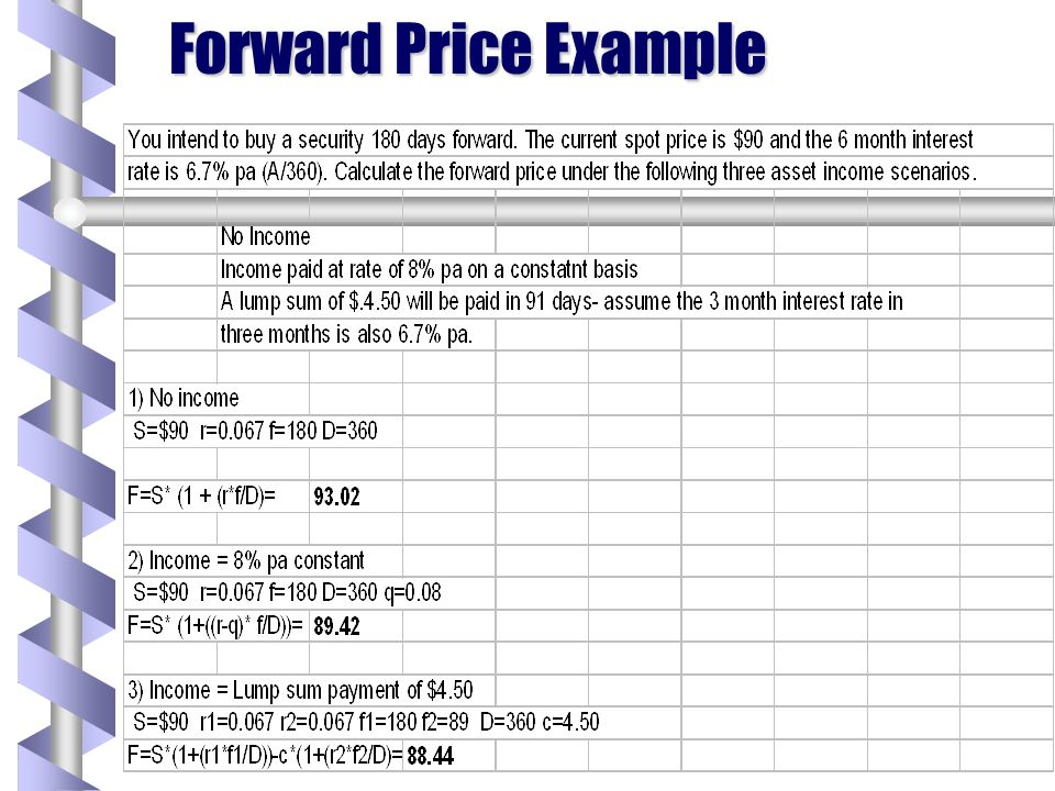 Forward Price Example