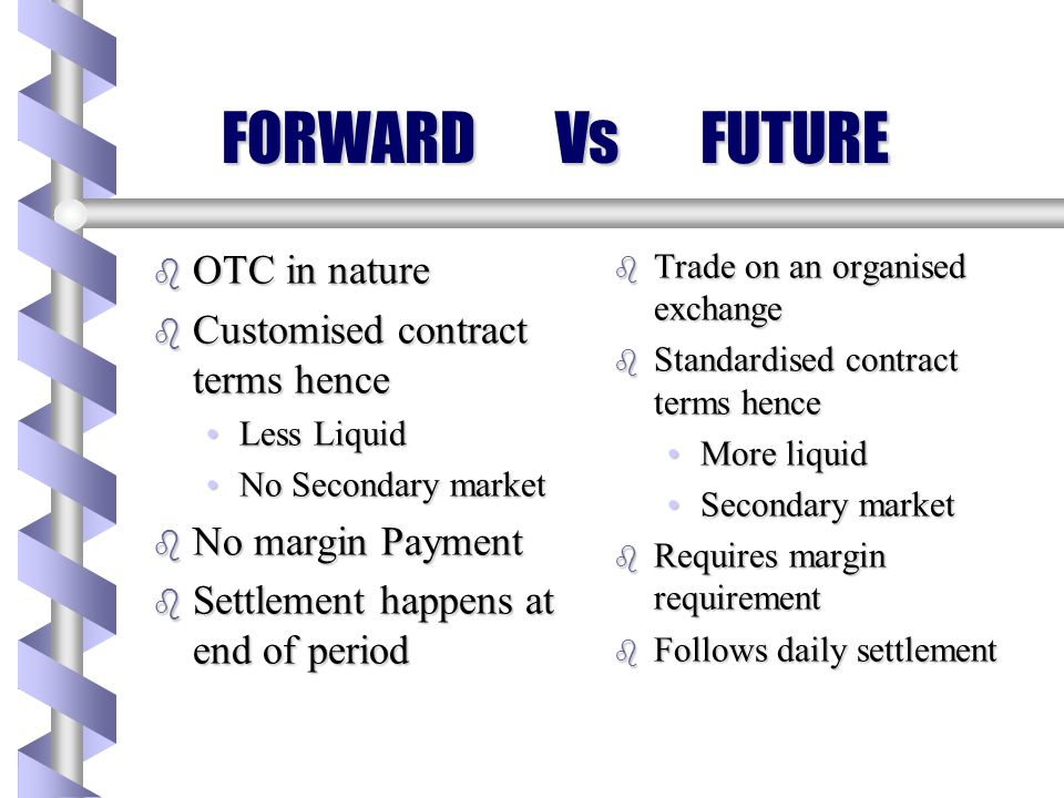 FORWARD Vs FUTURE OTC in nature Customised contract terms hence