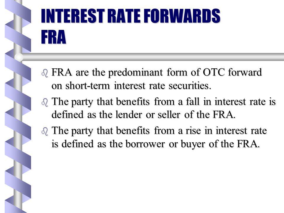 INTEREST RATE FORWARDS FRA