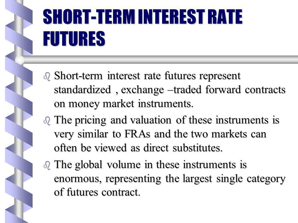 SHORT-TERM INTEREST RATE FUTURES