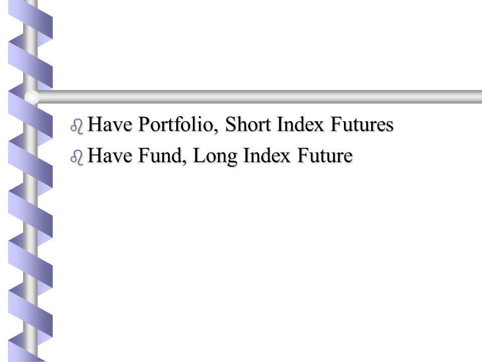 Have Portfolio, Short Index Futures