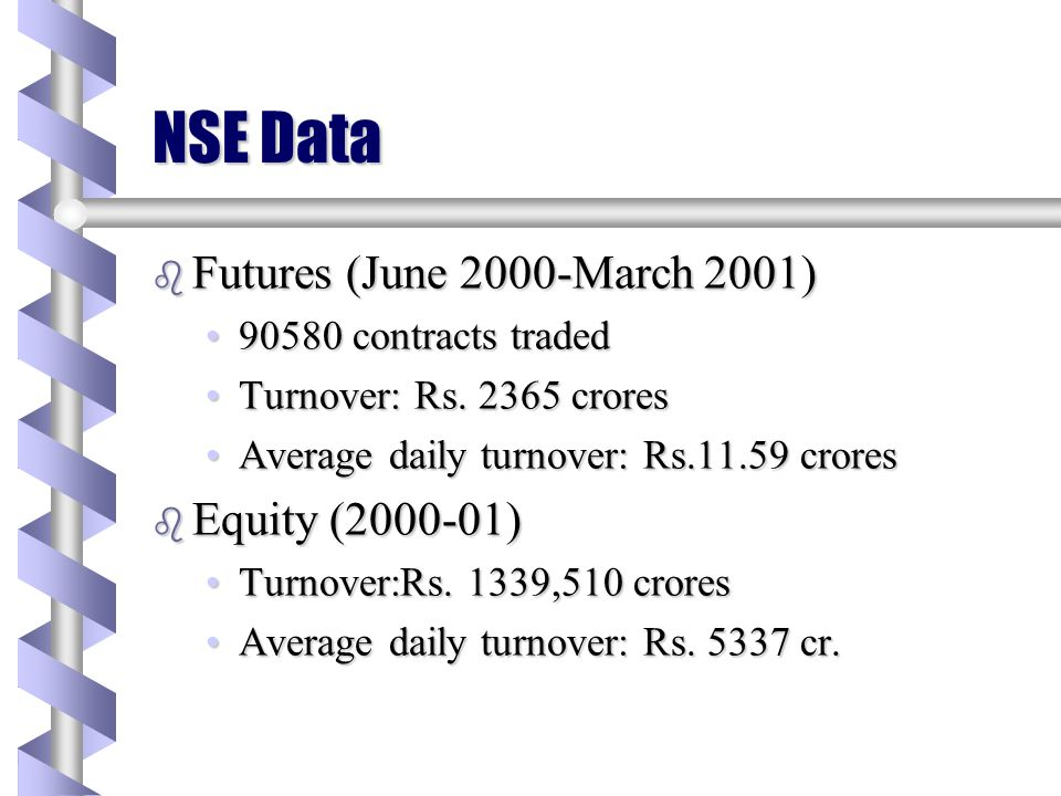 NSE Data Futures (June 2000-March 2001) Equity (2000-01)