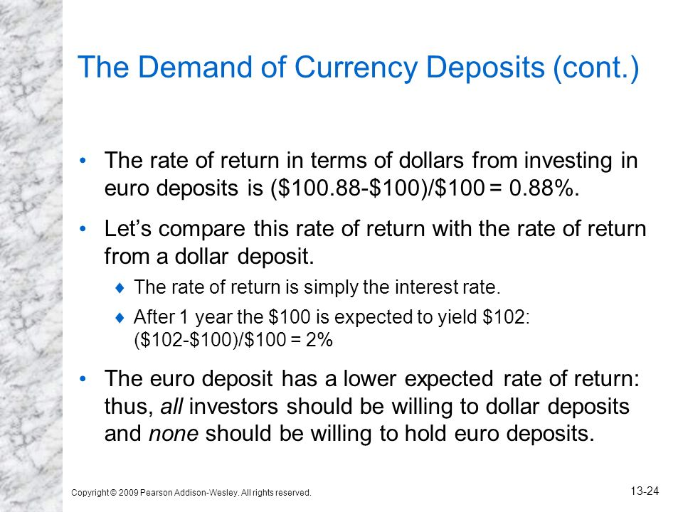 The Demand of Currency Deposits (cont.)
