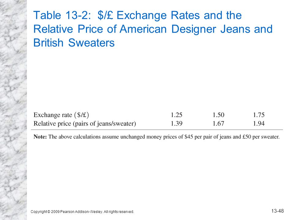 Table 13-2: $/£ Exchange Rates and the Relative Price of American Designer Jeans and British Sweaters