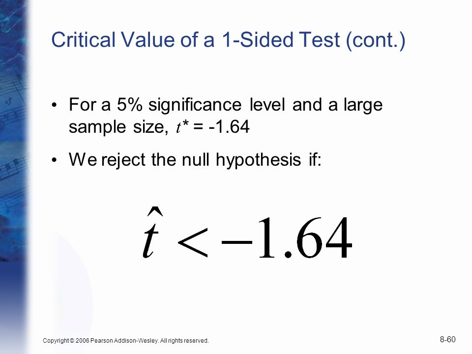 Critical Value of a 1-Sided Test (cont.)