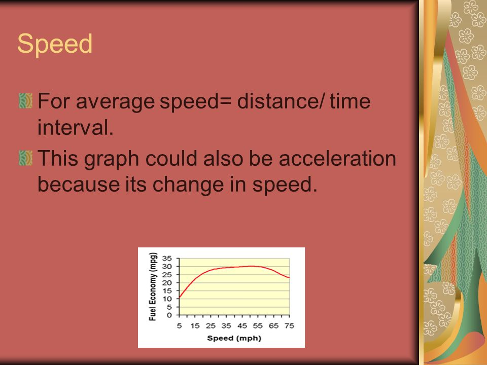 Speed For average speed= distance/ time interval.