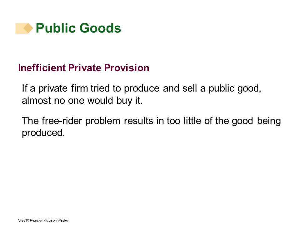 Public Goods Inefficient Private Provision