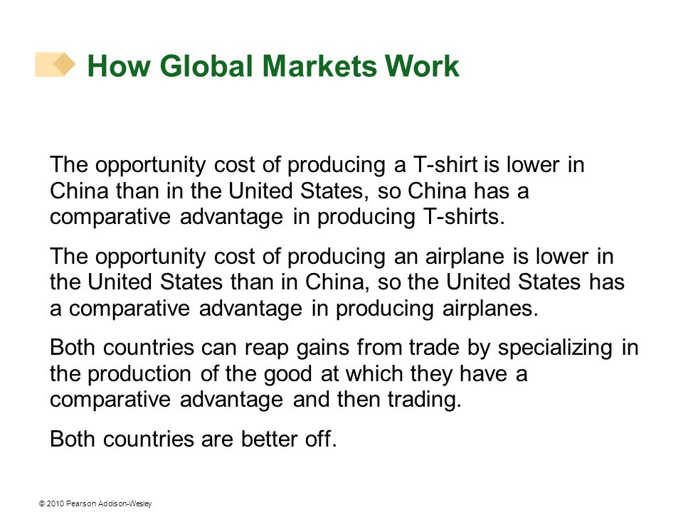 How Global Markets Work