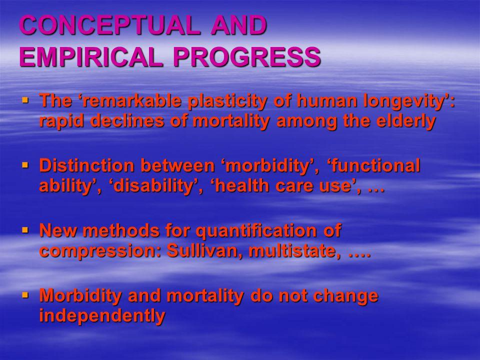 CONCEPTUAL AND EMPIRICAL PROGRESS