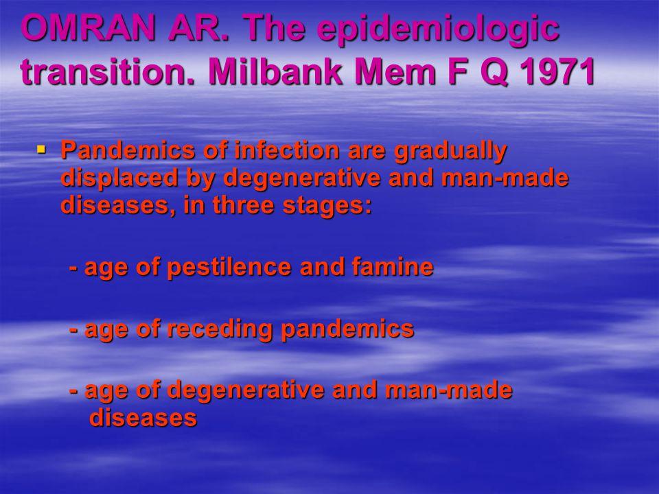 OMRAN AR. The epidemiologic transition. Milbank Mem F Q 1971