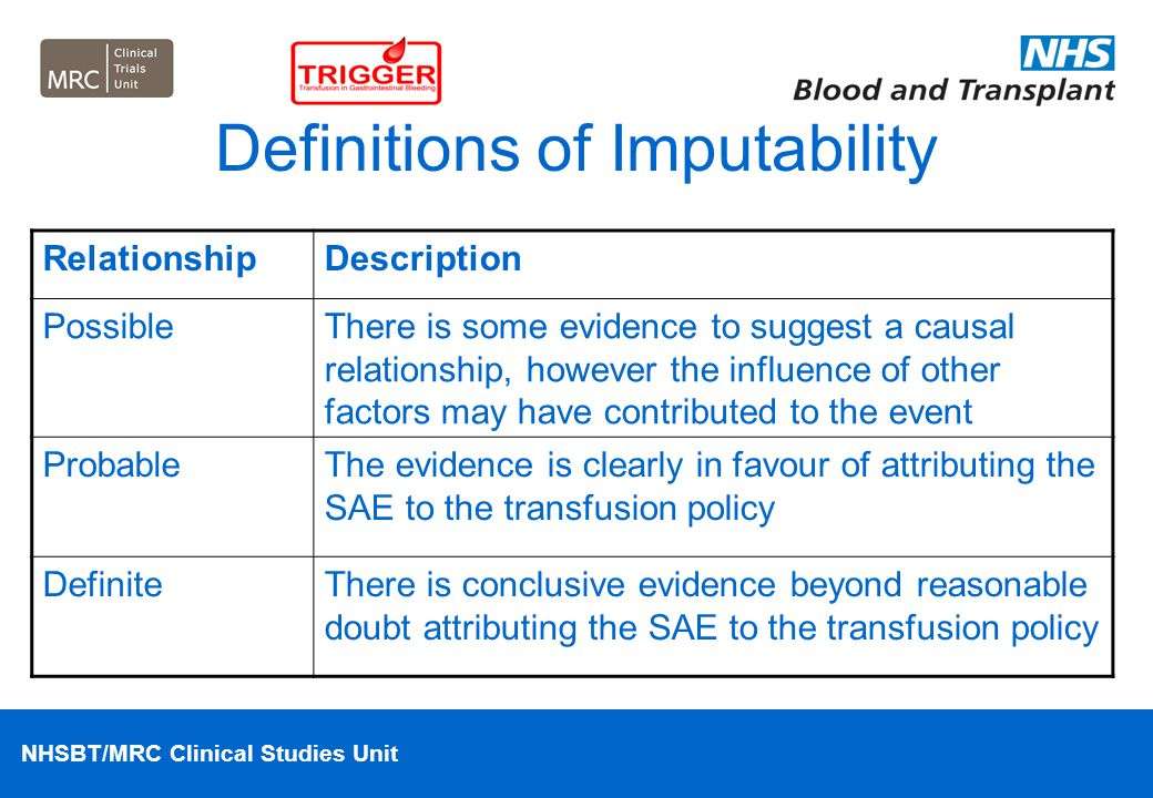 Definitions of Imputability