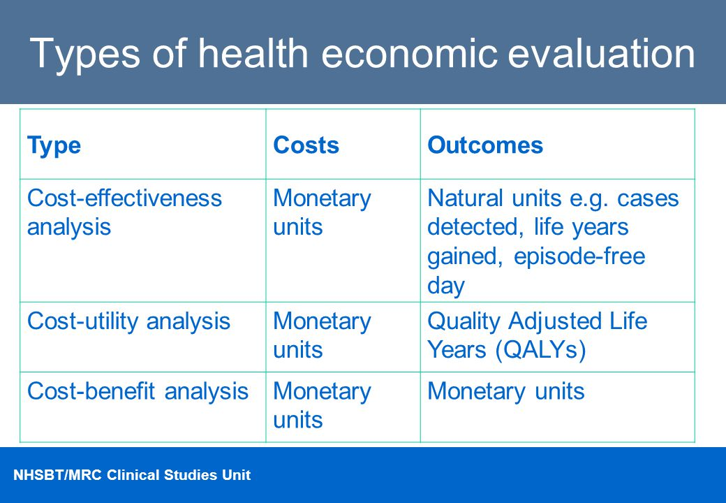 Types of health economic evaluation
