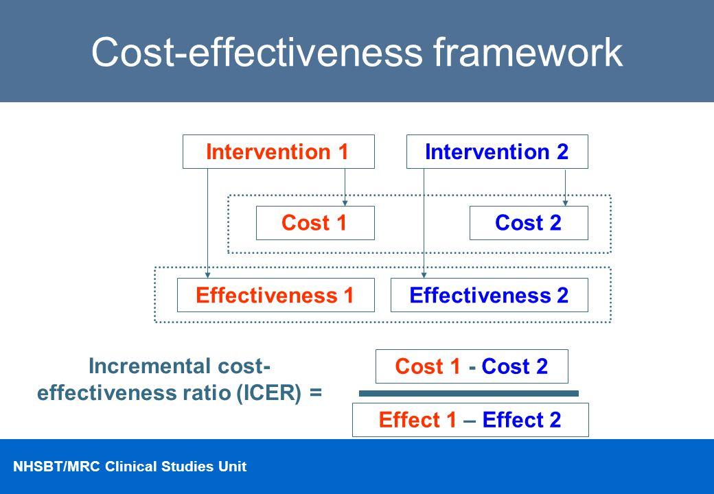 Cost-effectiveness framework