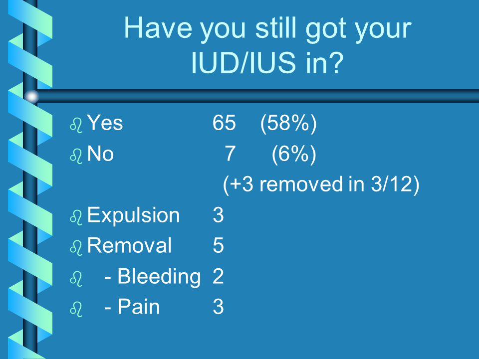 Have you still got your IUD/IUS in