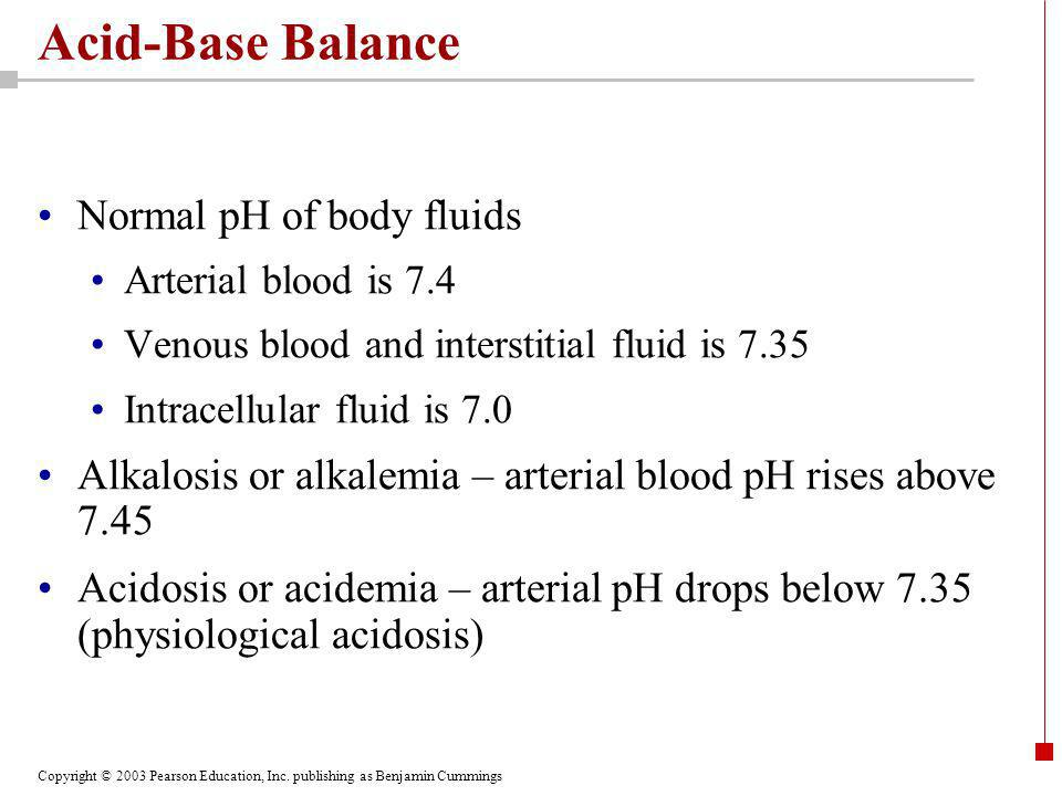 Acid-Base Balance Normal pH of body fluids