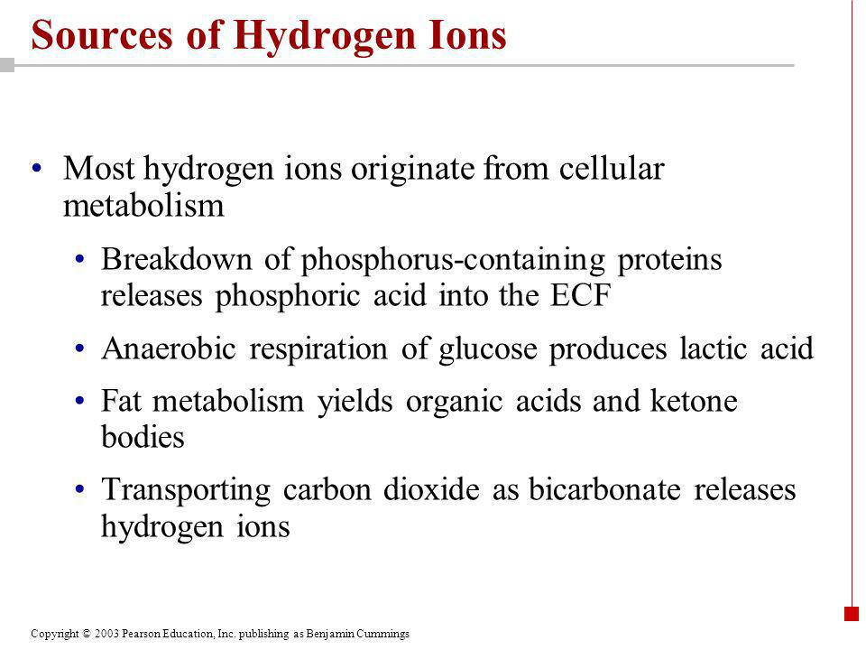 Sources of Hydrogen Ions