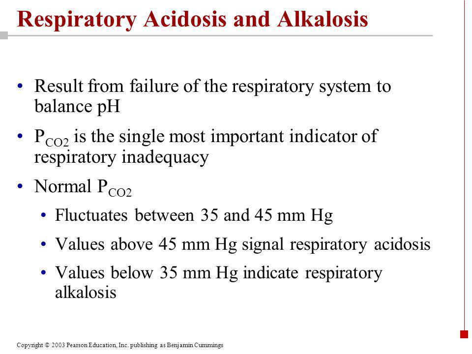 Respiratory Acidosis and Alkalosis