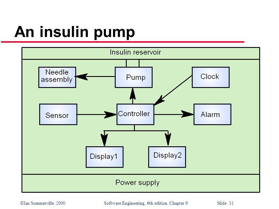 An insulin pump