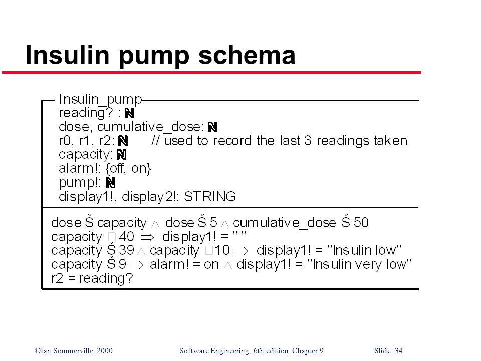 Insulin pump schema