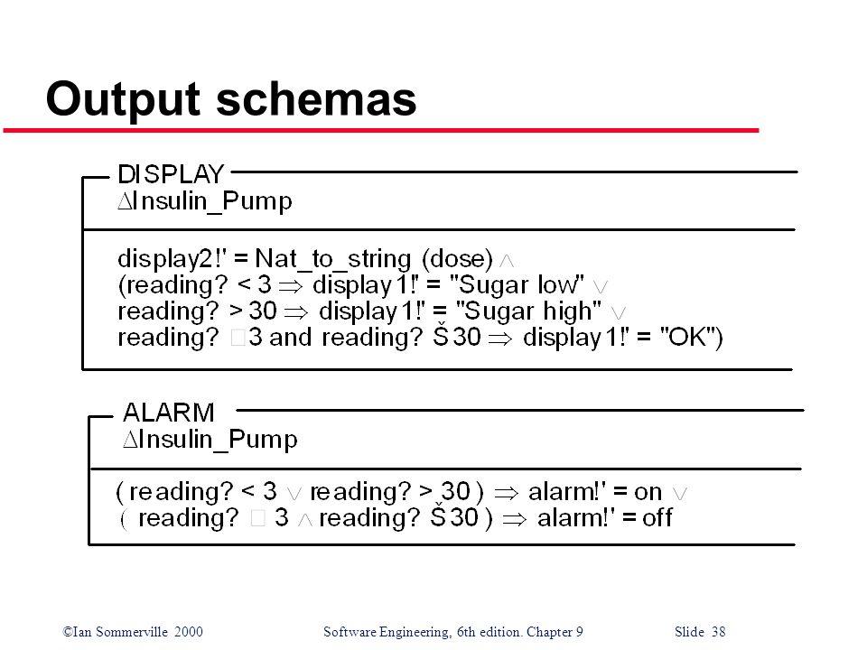 Output schemas