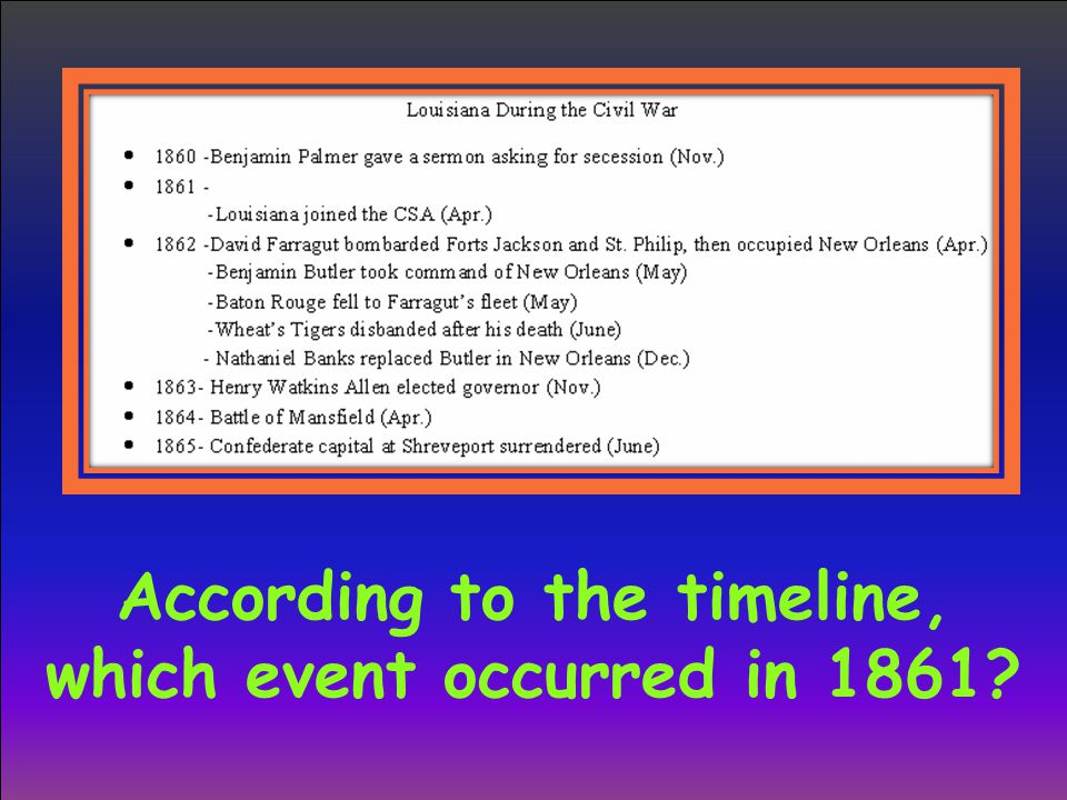 According to the timeline, which event occurred in 1861
