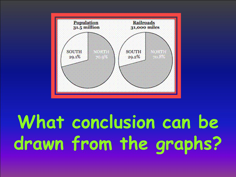 What conclusion can be drawn from the graphs