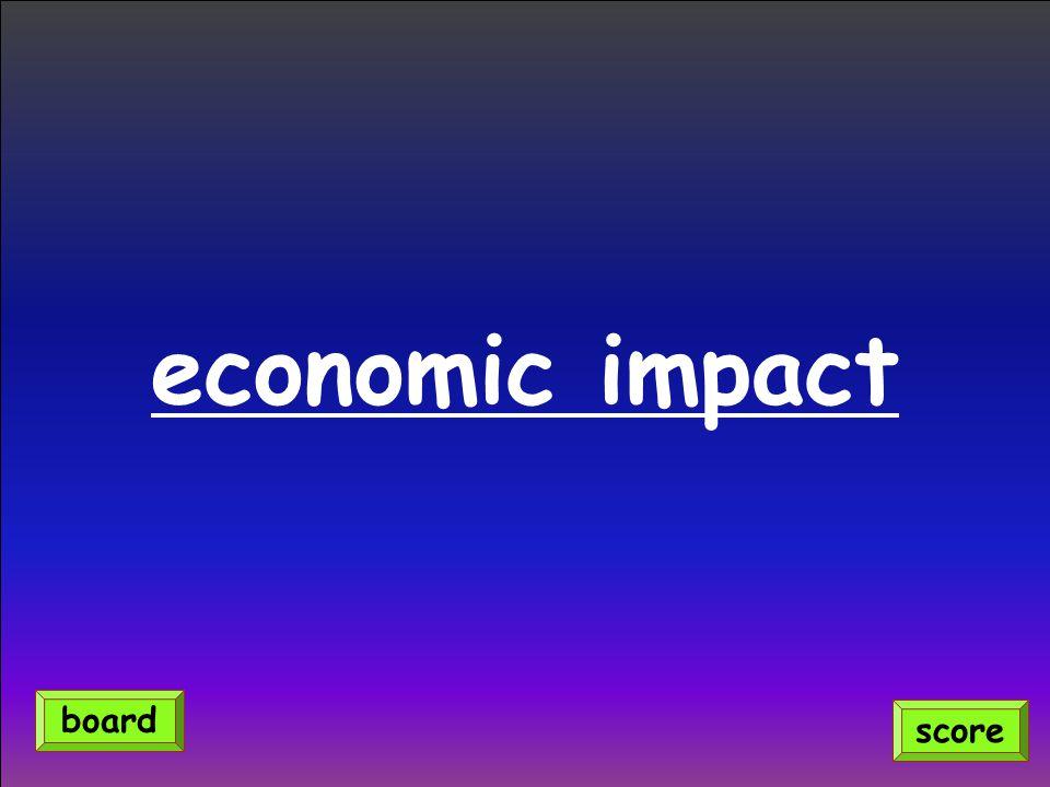 economic impact board score